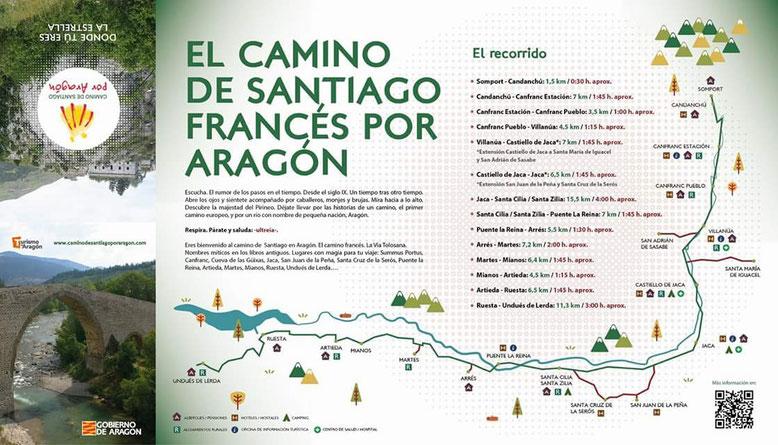 camino santiago frances por aragon