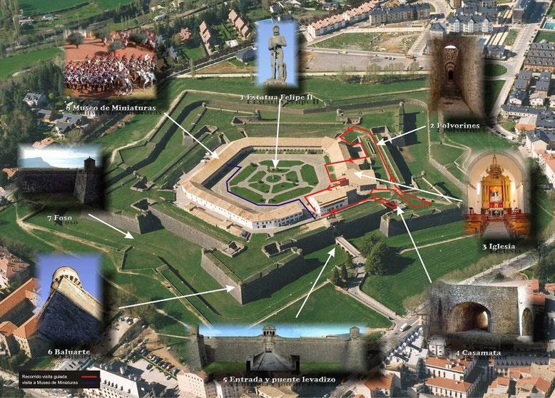 Plano de la Ciudadela de Jaca